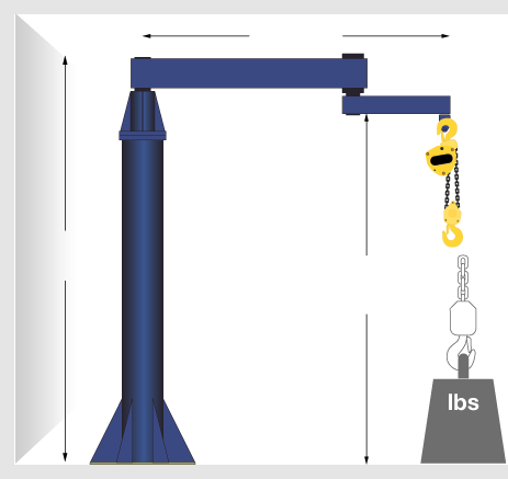 Free Standing Articulating Jib Crane