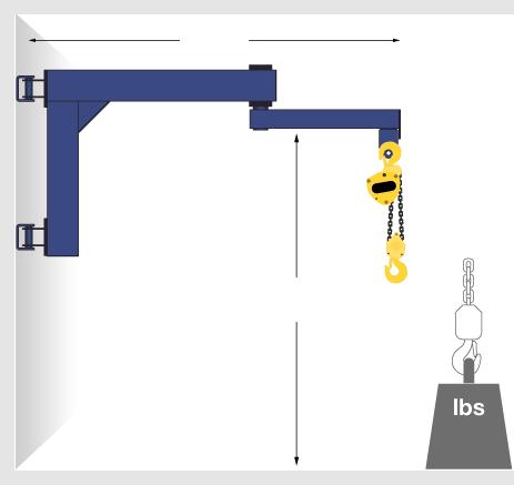 Wall Mounted Work Station Jib Crane